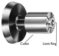 MOD S EMER EXP COLLET RING