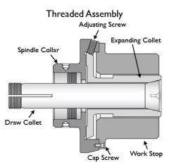 EL-211-D SPNDLE COLLAR(THRD)