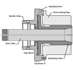 EL-211 SPINDLE COLLAR(TAPER)