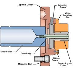 16C MODEL S EXP COLL ASSEM.
