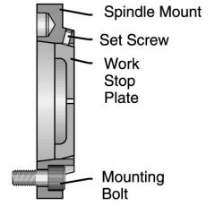 A2-5 16C STOP PLATE