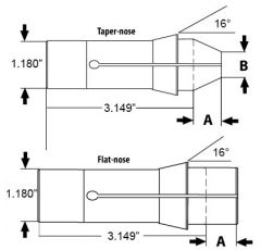 TF30 EXT NOSE SWISS COLLET